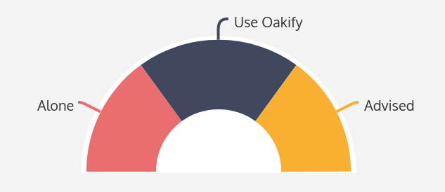 Oakify - Closing the Gap : Invest alone or advised